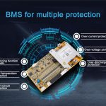 How Much Do You Know About BMS